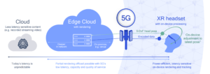 Qualcomm Edge Computing Diagram